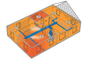 Duct Sealing Diagram