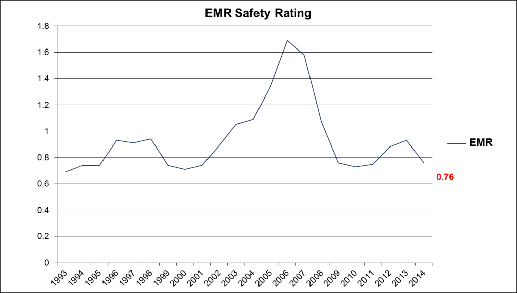 EMR-SAFETY-REPORT-1024x580